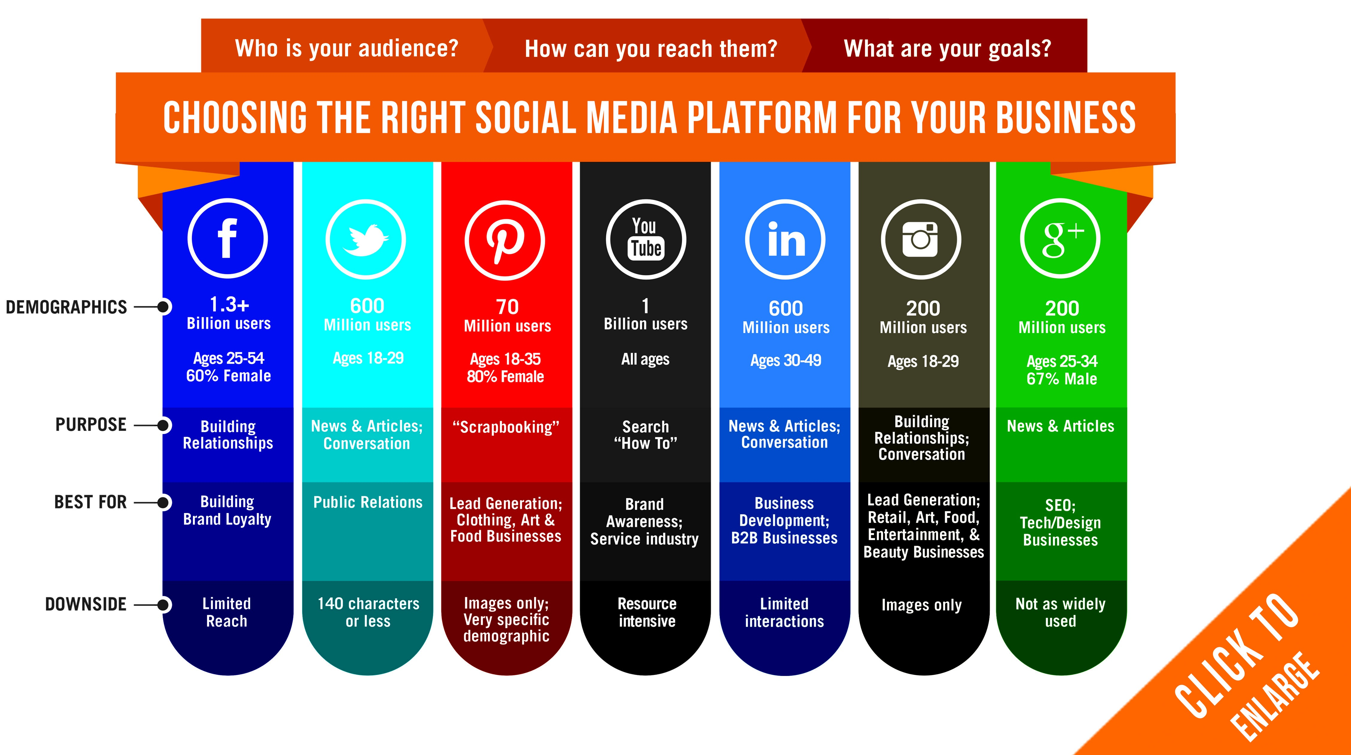 SOCIAL MEDIIA PLATFORM FOR BUSINESS