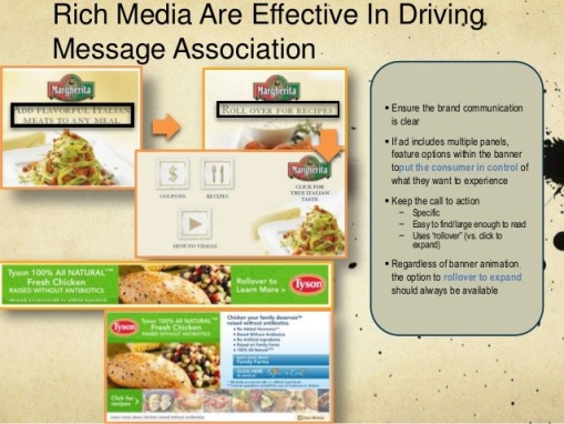 Rich Media Effectiveness