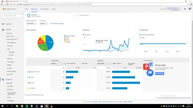 google analytics (1)