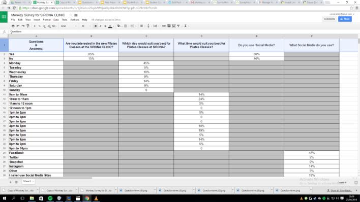Questionnaires (5)